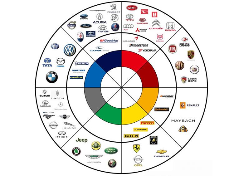 Auto-Brands_color