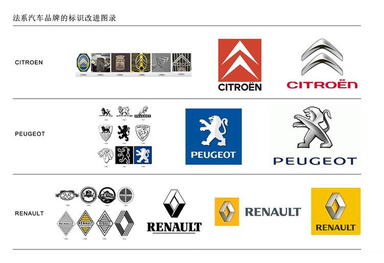France_Auto_Brands_color