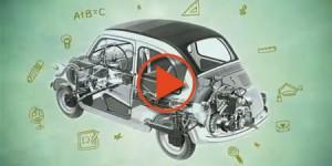 FIAT500VERAWOM-HISTORY