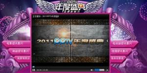 PPTV-Gala
