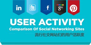 Social-Networking-Users-img