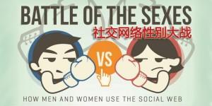 BattleofTheSexesSocialWeb-img