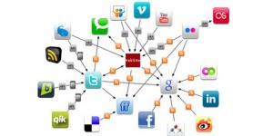 Social-Media-Maps