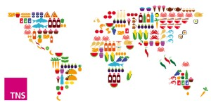 Food & beverage China