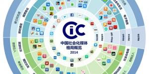 cic-social-media-map2014