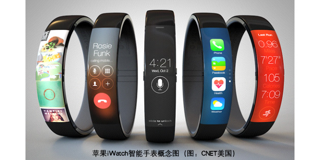 iWatch concept map from CNET 2014.6.23