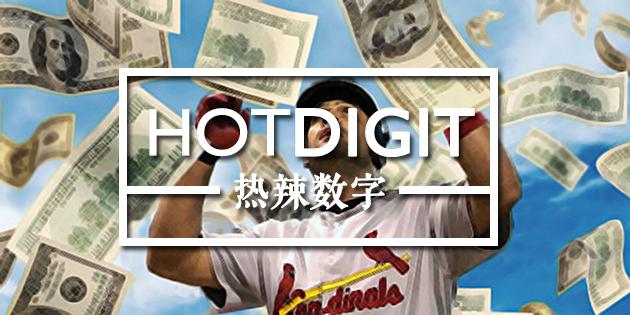 HotDigit-Sports-Money