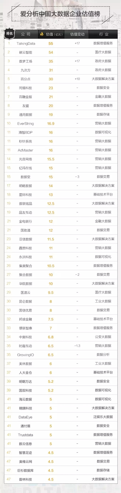 ifenxi-20161012-2