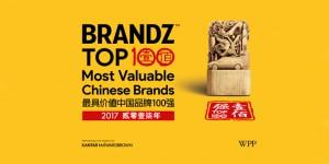 brandz-20170320-2