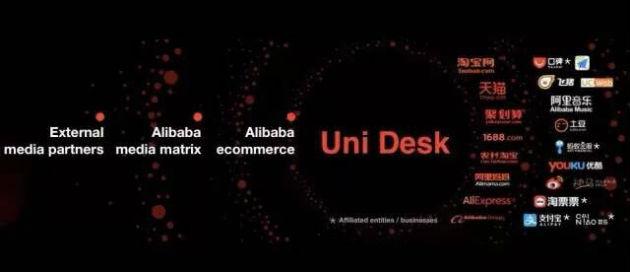 UNI MARKETING-ALIBABA-2-20170724