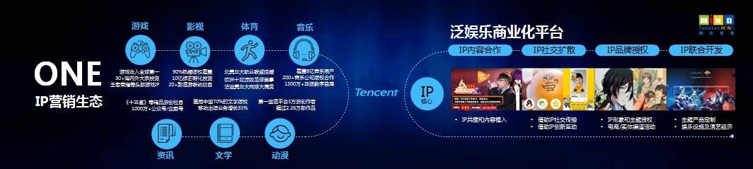 ONE TENCENT-1