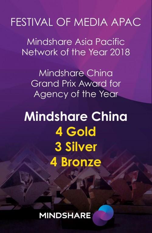 mindshare-2018031901