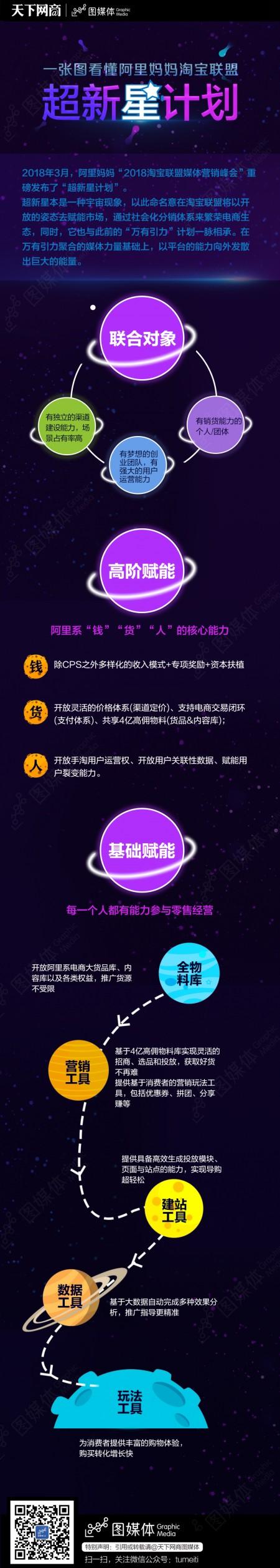 taobao-lianmeng-20180328-1