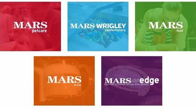 GroupM-Mars-20180809-2