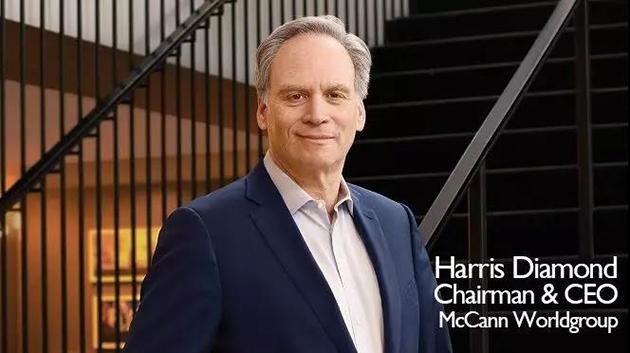 Harris Diamond