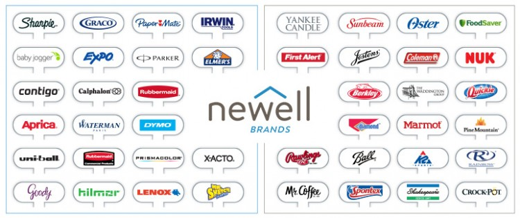 Newell-Brands-Day1-Logos
