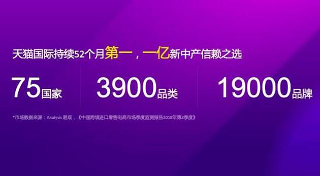 tianmaoguoji-2-2018-12-26