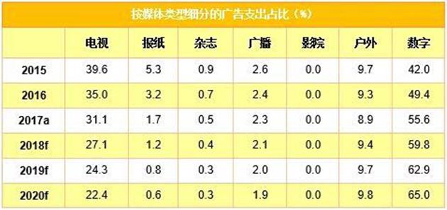 Dentsu-report2-0115