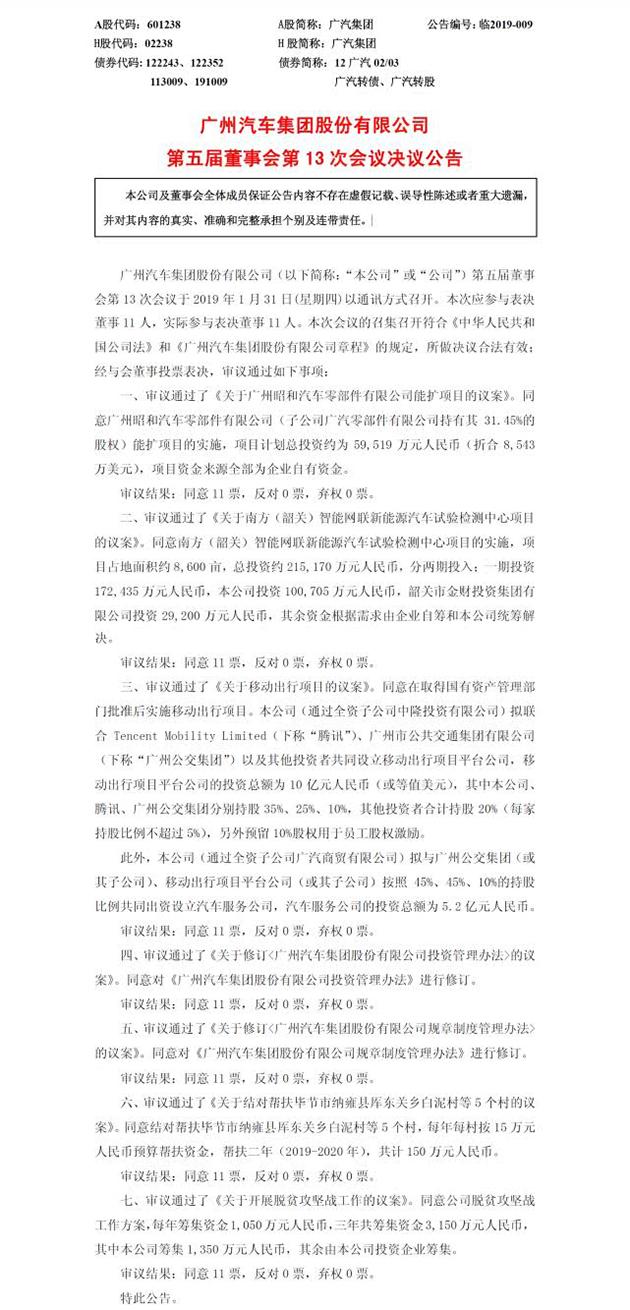 广汽集团-公告