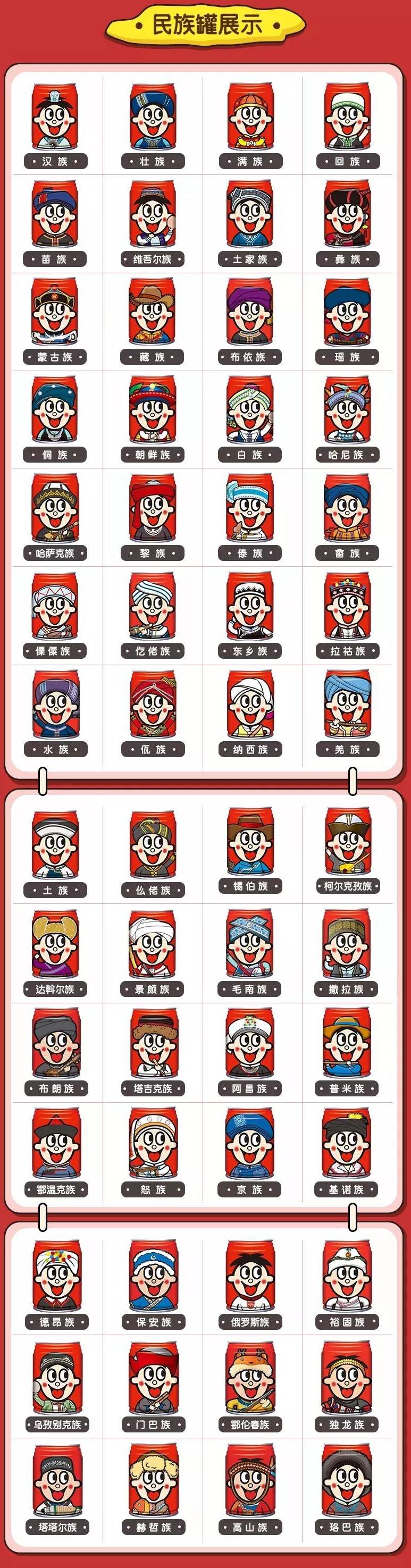 旺旺-56个民族