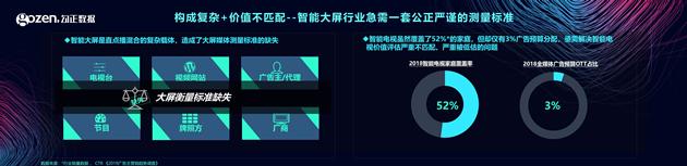 未来营销升级的方式一定是以智能数据位核心的-CNMOAD 中文移动营销资讯 4