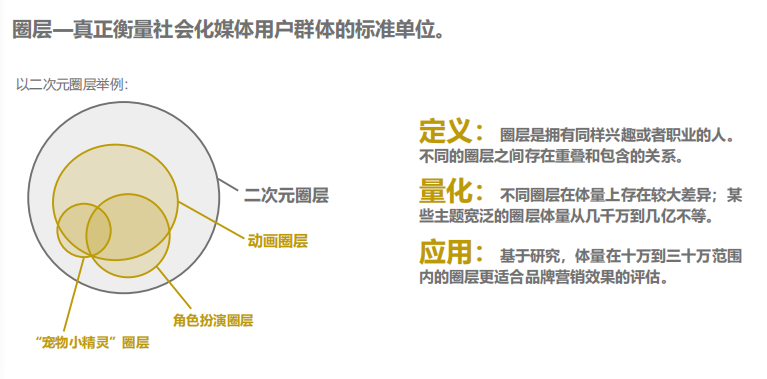 KANTAR-2019 China Social Media Landscape-2