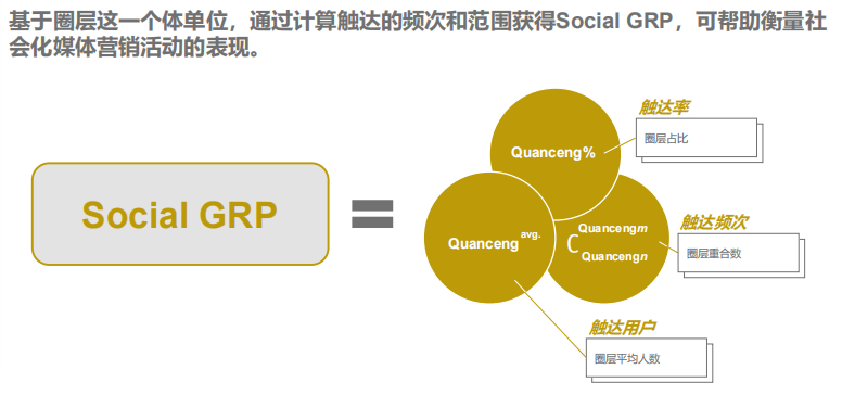 KANTAR-2019 China Social Media Landscape-3