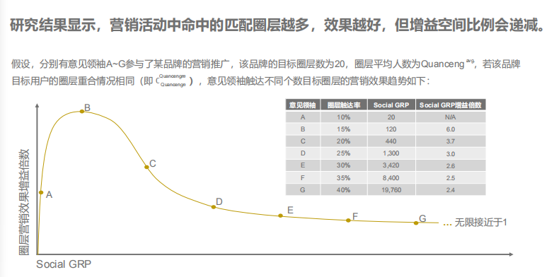 KANTAR-2019 China Social Media Landscape-4