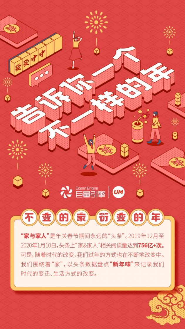 1Ocean-UM-CNY-report
