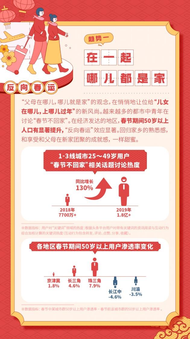 2Ocean-UM-CNY-report