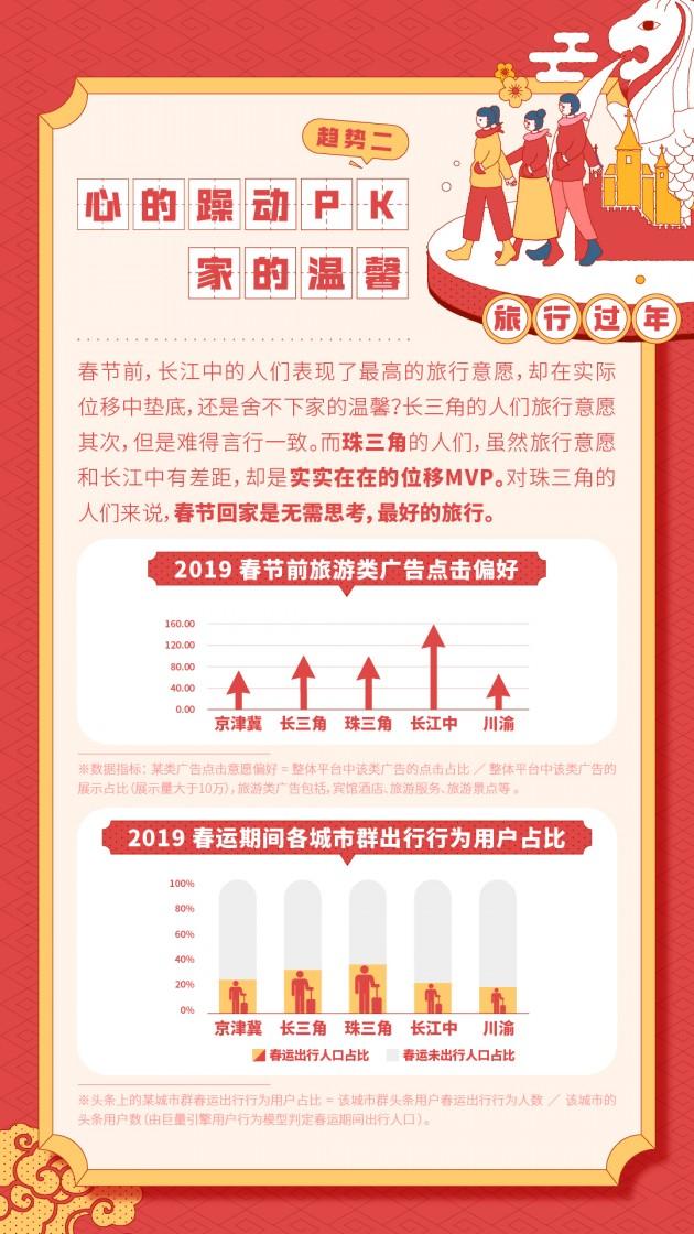 3Ocean-UM-CNY-report