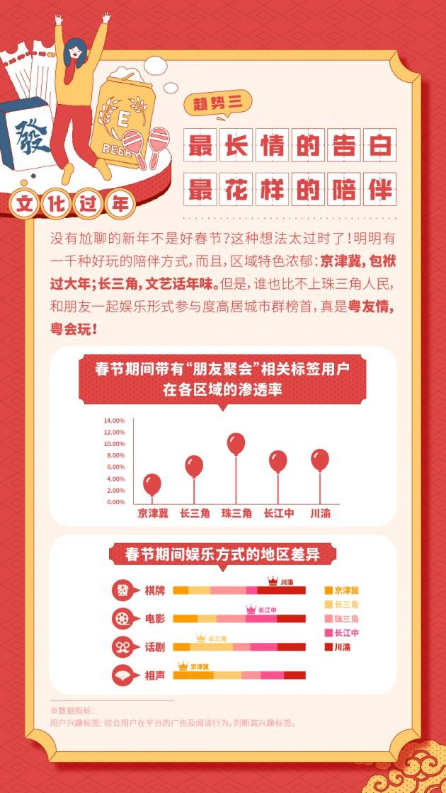 4Ocean-UM-CNY-report