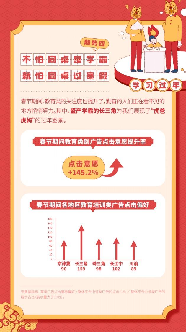 5Ocean-UM-CNY-report
