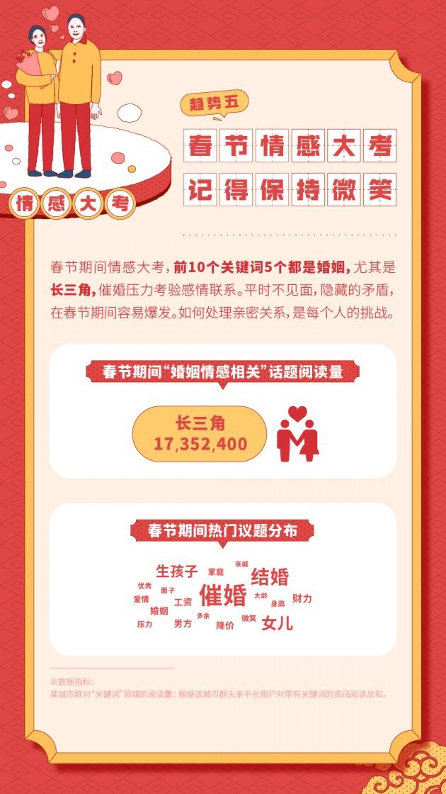 6Ocean-UM-CNY-report
