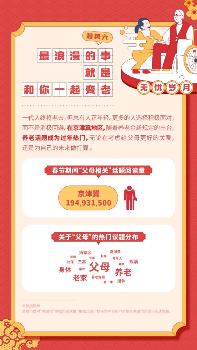 7Ocean-UM-CNY-report