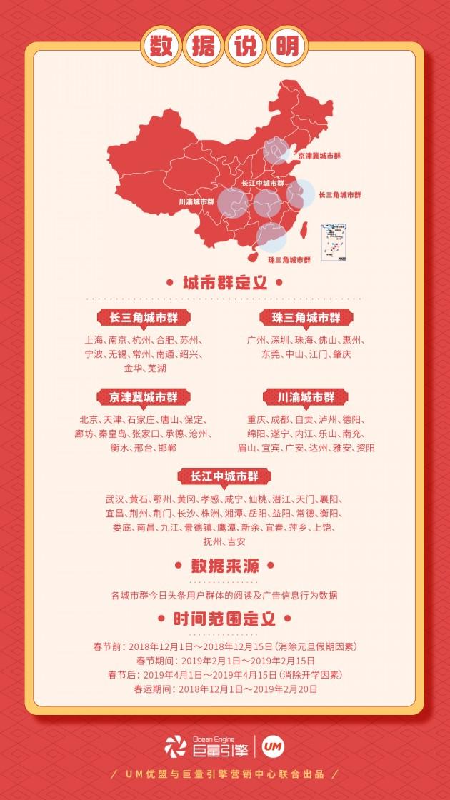 9Ocean-UM-CNY-report