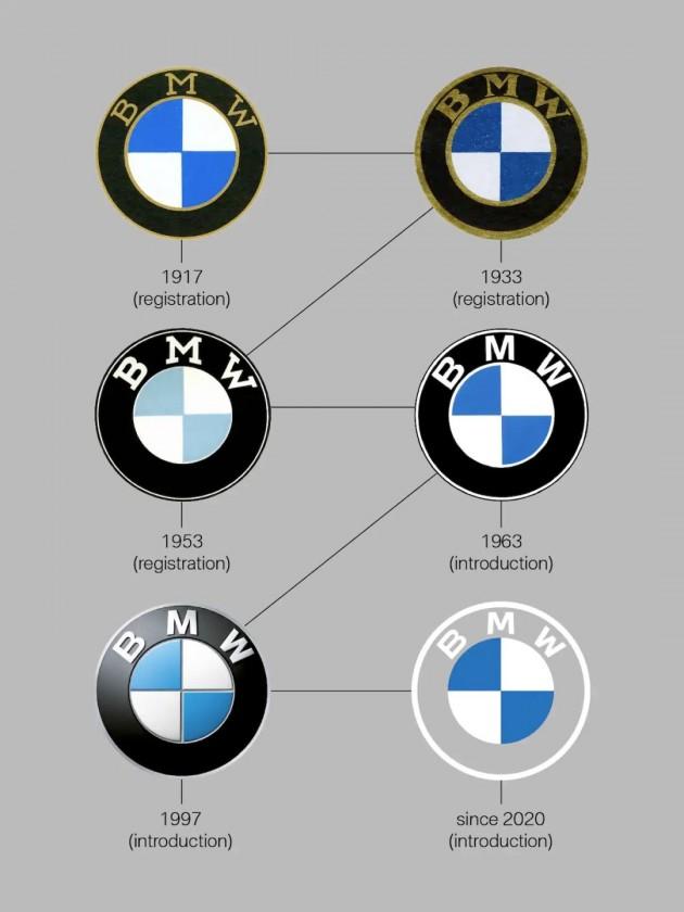BMW-new-logo-2